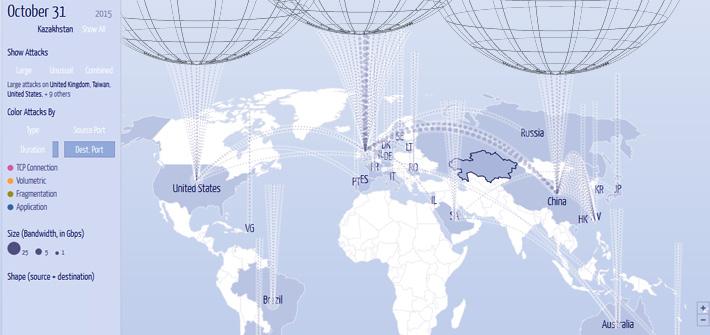 Adriahost - blog post o DDoS napadima