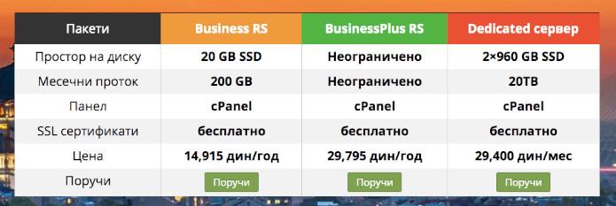 хостинг пакети у Србији
