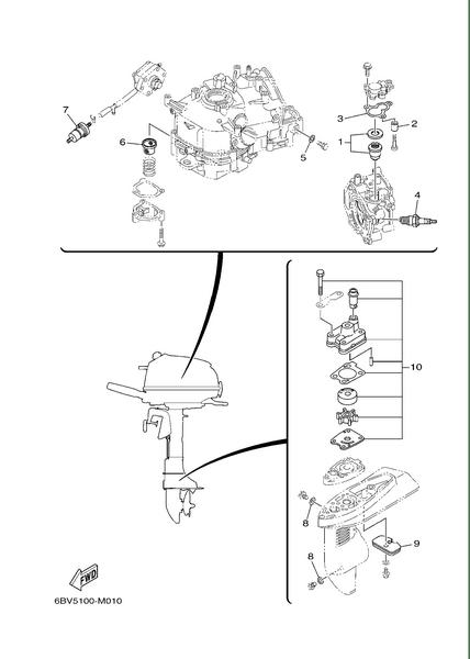 Vzdrževanje Kit F4B-F5A-F6C