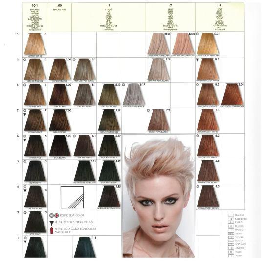 keune-tinta-color-todas-as-cores-tabela (1)