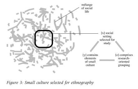 operational culture