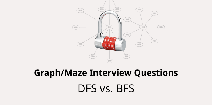 How to solve any graph/Maze interview questions in