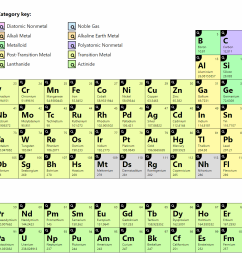 periodic table of the elements [ 2128 x 1186 Pixel ]