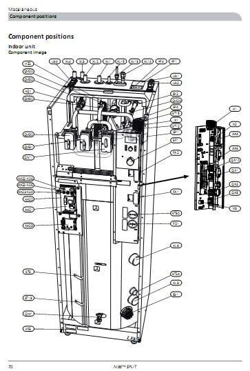 Unitate interioara Nibe Splic ACMV 270