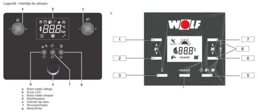 Controller Daikin Centrala termica