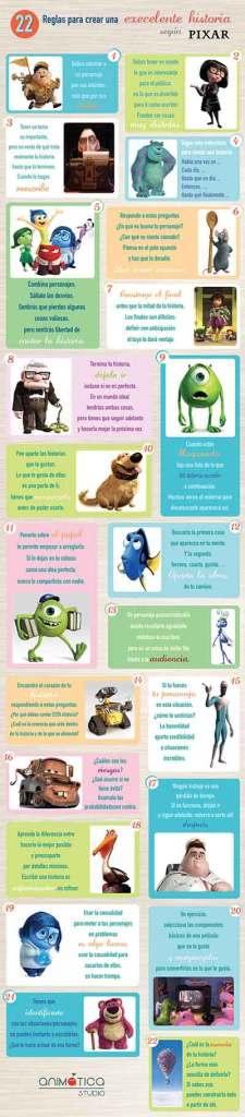 infografia-22-reglas-pixar-small