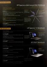 HP Laptop Notebook Desktop @ PC Show 2017 | PG2