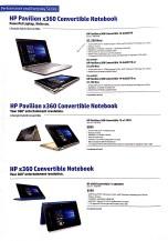 HP Laptop Notebook Desktop @ PC Show 2017 | PG3