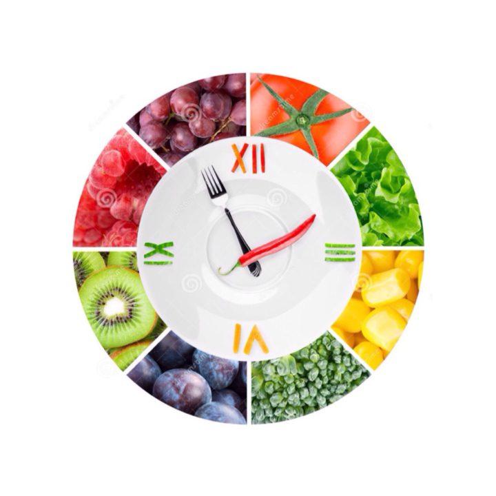 El horario de las comidas sería más importante que la cantidad que se come – Dr. Adrián Cormillot