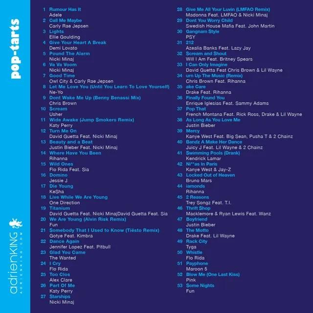 Adrien King Pop Tarts song list