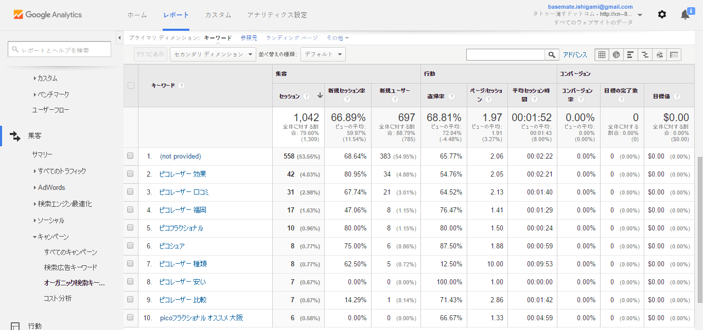 FireShot Capture 8 - オーガニック検索トラフィック - Google Analytic_ - https___analytics.google.com_analytics_web_