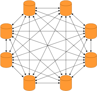 Masterless, Distributed Cluster of Nodes