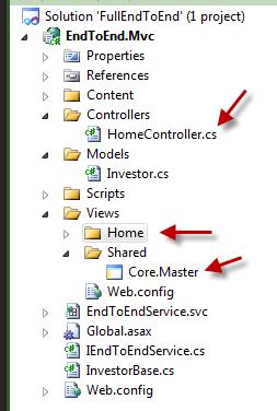 MVC Project Parts