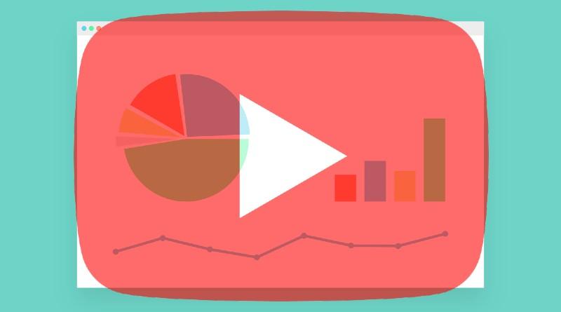 El 90% de los vídeos de YouTube tiene menos de 1.000 visualizaciones