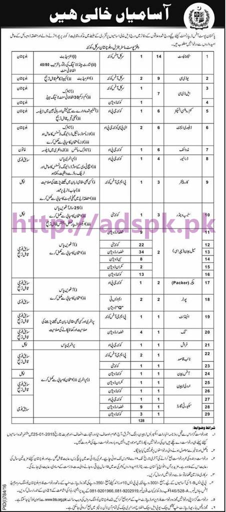 BTS New Career Jobs Pakistan Post Office (Balochistan Quota) BPS-01 to BPS-14 Jobs Application Form Deadline 06-09-2016 Apply Now by BTS