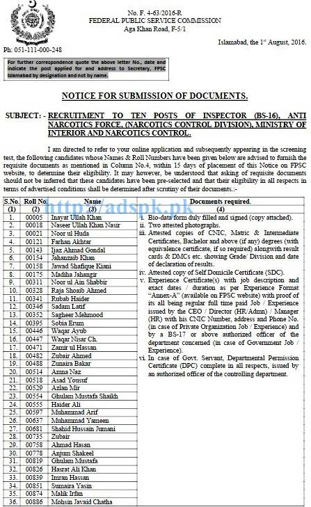 FPSC Inspector ANF (F.4-63-2016) Candidate List for Submission of Documents Required within 15 days for Jobs in Anti Narcotics Force