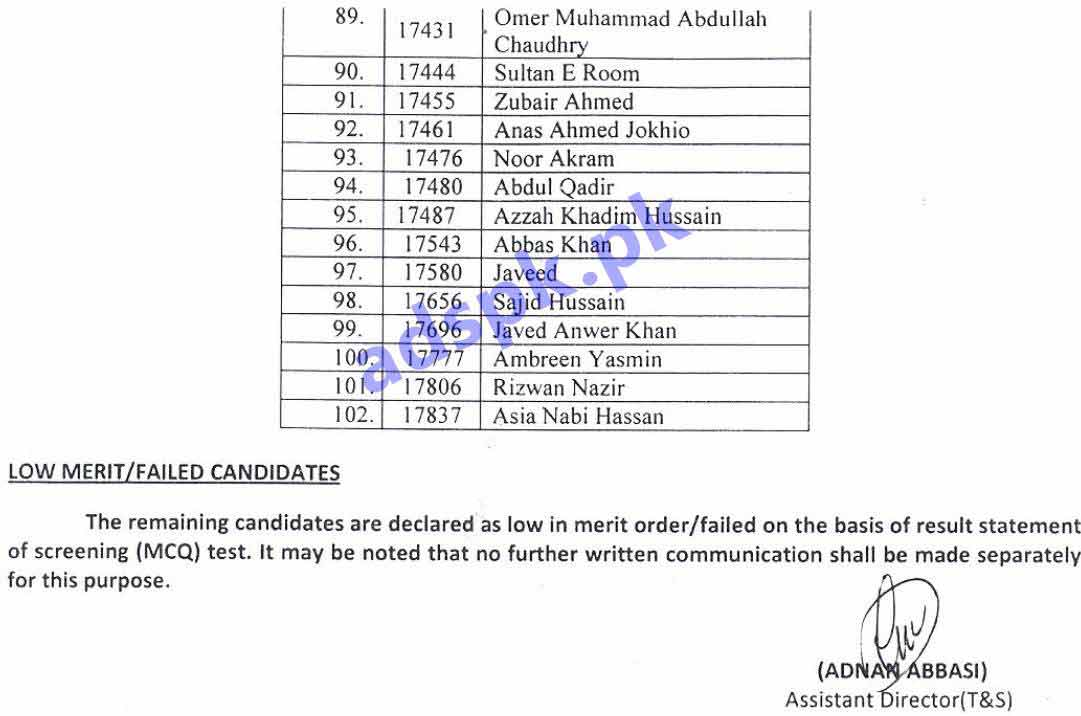 FPSC Results 2019 Provisionally Pre-selected List