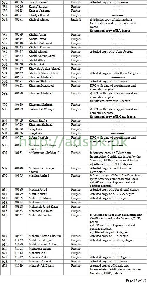 FPSC Results 471 Inspector Inland Revenue Provisionally