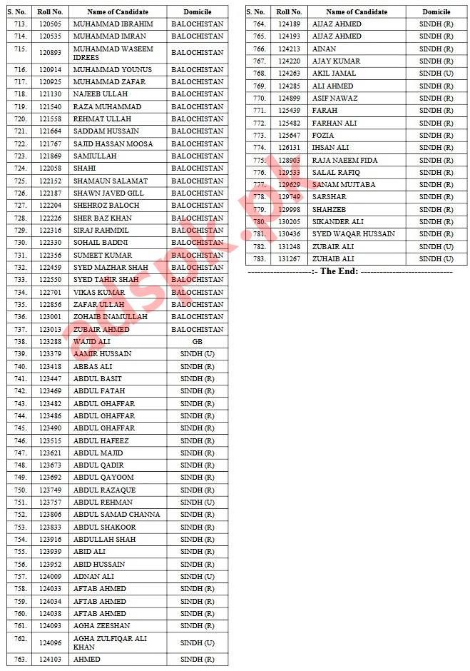 FPSC Results Inspector Customs/ Intelligence Officer F.4