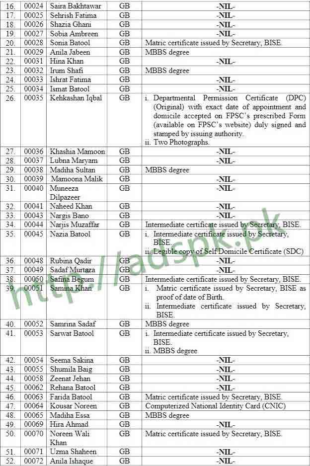 FPSC Results Provisional selected List Medical Officer