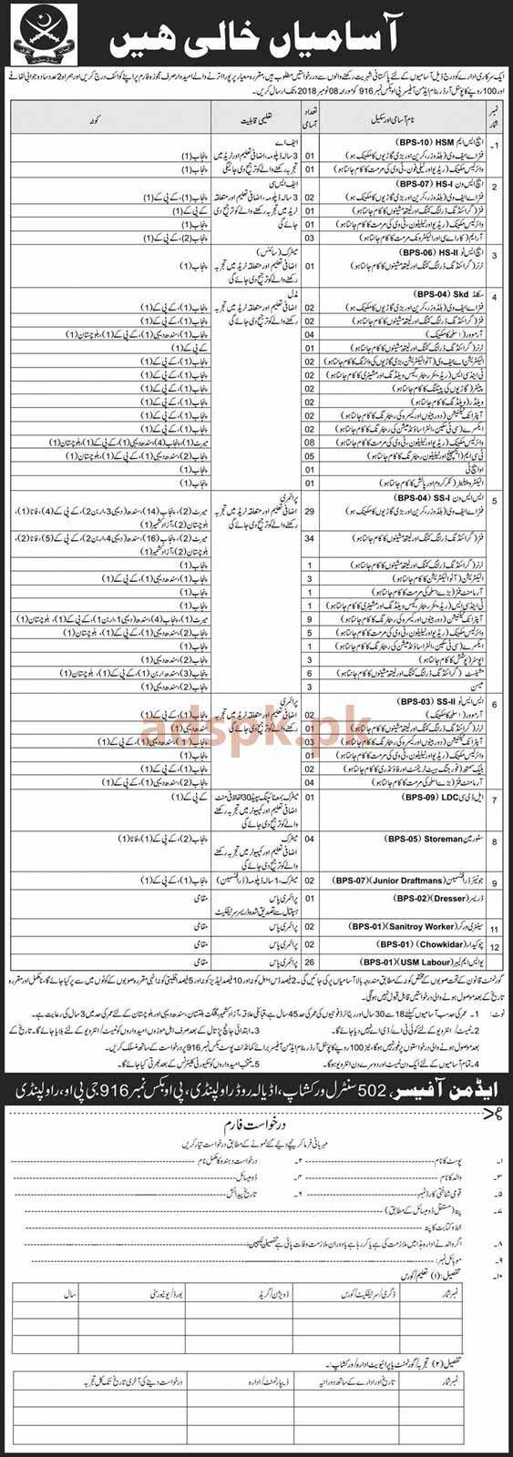 Government Organization PO Box 916 GPO Rawalpindi Jobs