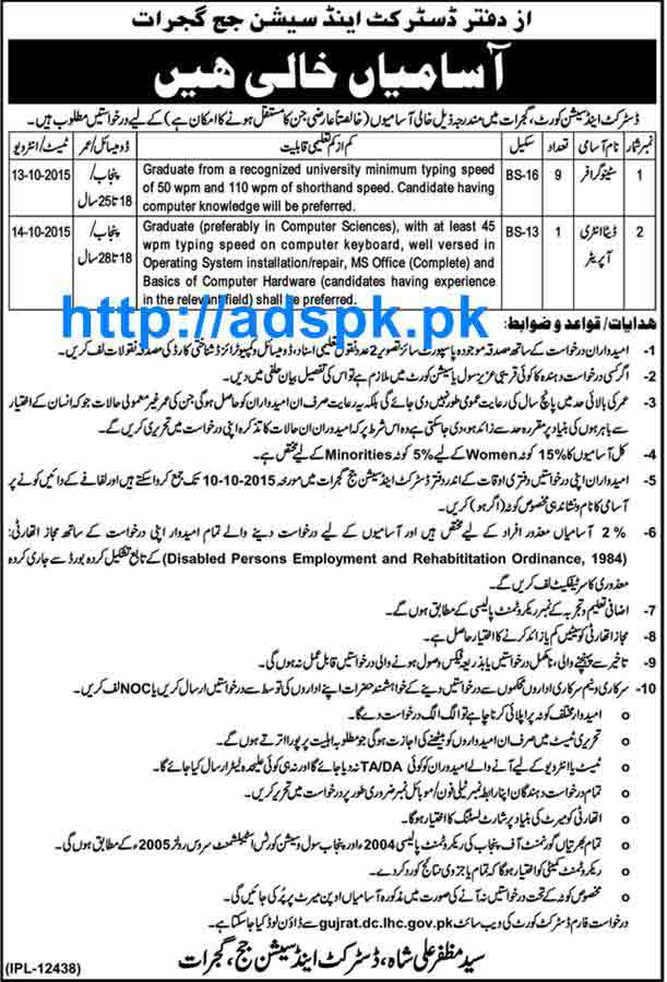 How to Apply Jobs of District and Session Judge Gujrat
