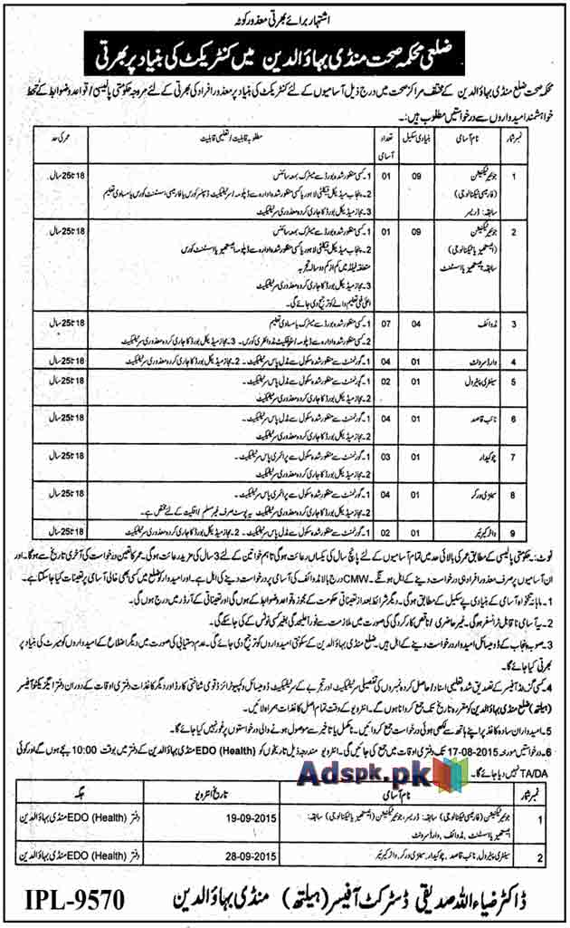 How to Apply Jobs of Health Department District Mandi