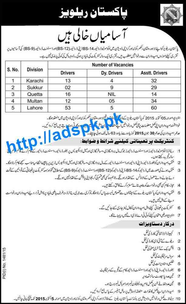 How to Apply Jobs of Pakistan Railways Jobs 2015 for BPS