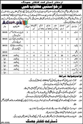 Job Opportunities in District Collector Jhang for BPS-01