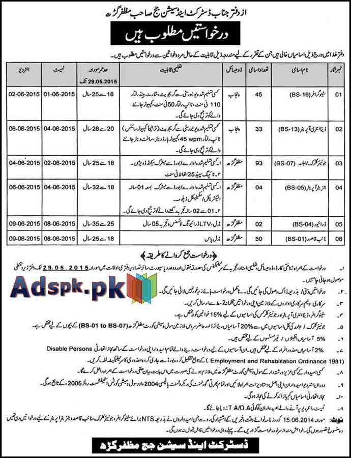 Job Opportunities in District & Session Judge Muzaffargarh