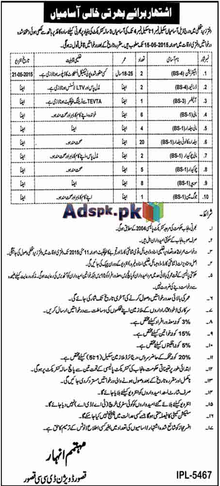 Job Opportunities in Irrigation Department Kasur Division