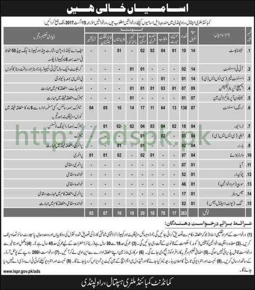 Jobs Combined Military Hospital CMH Rawalpindi Jobs 2017 BPS-01 to BPS-14 Steno Typist Assistant Manager I.T Assistant Nursing Assistant Driver Jobs Application Deadline 15-08-2017 Apply Now