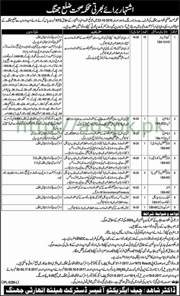 Jobs District Health Authority Jhang Jobs 2017 Candidates