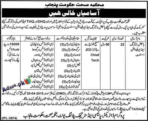 Jobs Open in Health Department Govt. of Punjab (THQ, DHQ