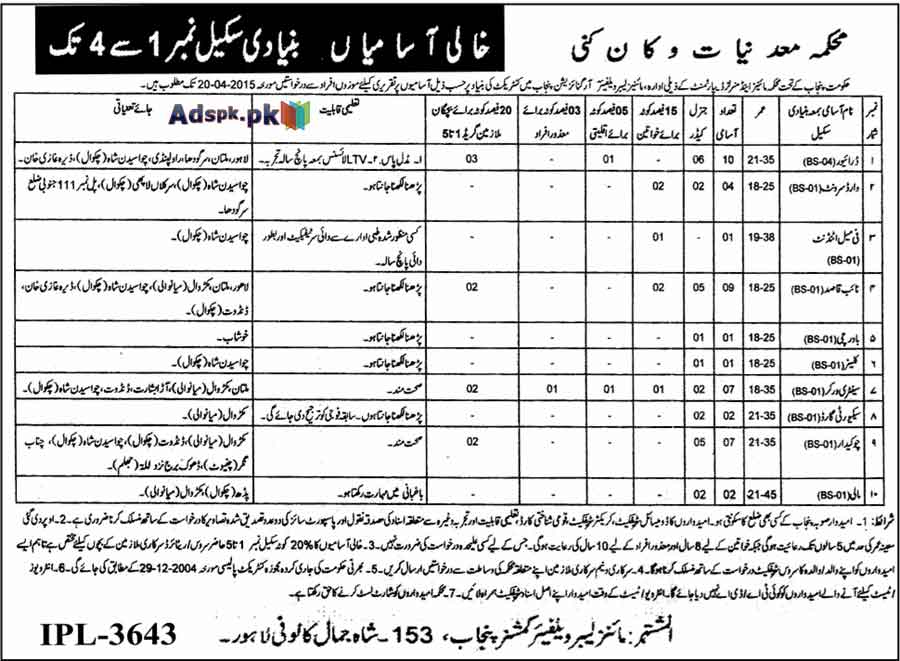 Jobs Open in Mines & Minerals Department Punjab for BPS-01