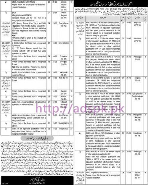 Jobs of District Health Authority under Police Hospital Police Line Qila Gujar Singh Lahore Jobs Specialist Doctors Medical Officer Charge Nurse Application Deadline 28-02-2017 Apply Now