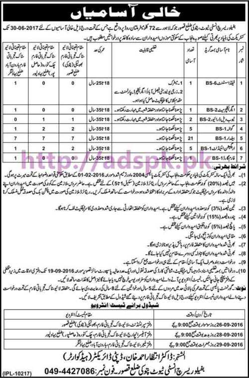 Latest Career Jobs Buffalo Research Institute Pattoki Jobs 2016 for BPS-01 to BPS-06 Field Assistant and Other Staff Application Deadline 19-09-2016 Apply Now
