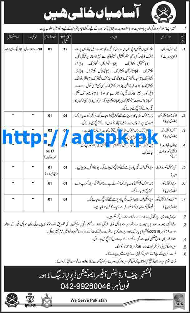 Latest Jobs of Ammunition Depot Niaz Baig Lahore Jobs 2015