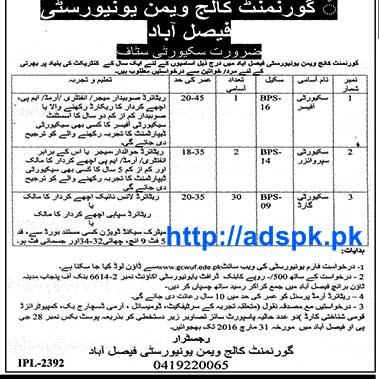 Latest Jobs of Govt. College Women University Faisalabad
