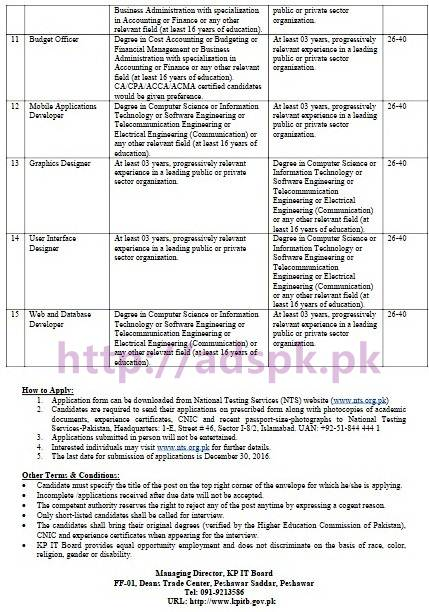 NTS New Career Excellent Jobs Khyber Pakhtunkhwa