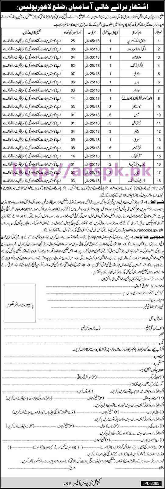 New Career Jobs Punjab Police Capital City Lahore Police