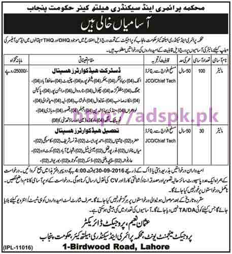 New Career Jobs Primary and Secondary Healthcare Punjab