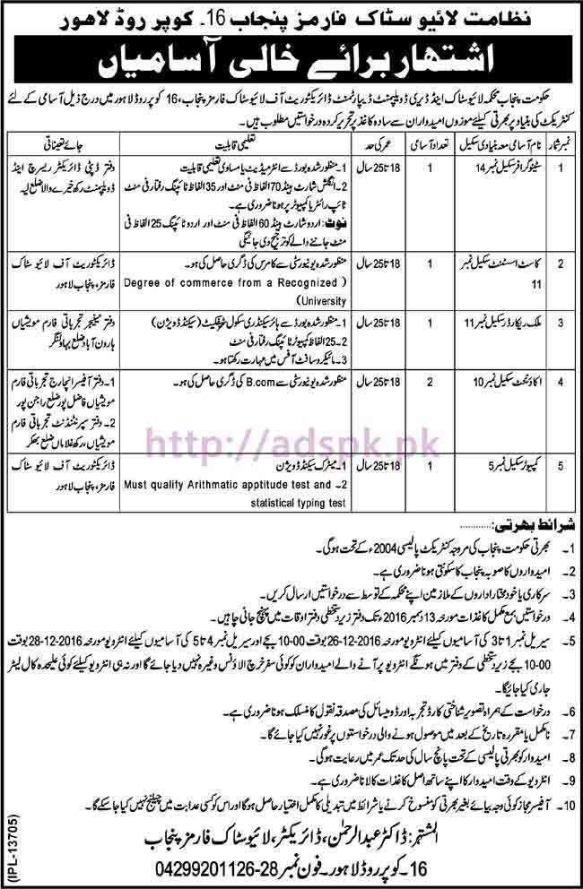 New Career Jobs Punjab Livestock and Dairy Development