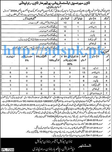 New Career Jobs TMA Rawalpindi Jobs for BPS-01 to BPS-04