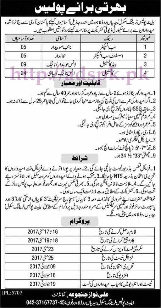 New Jobs Recruitment in Punjab Police Elite Police