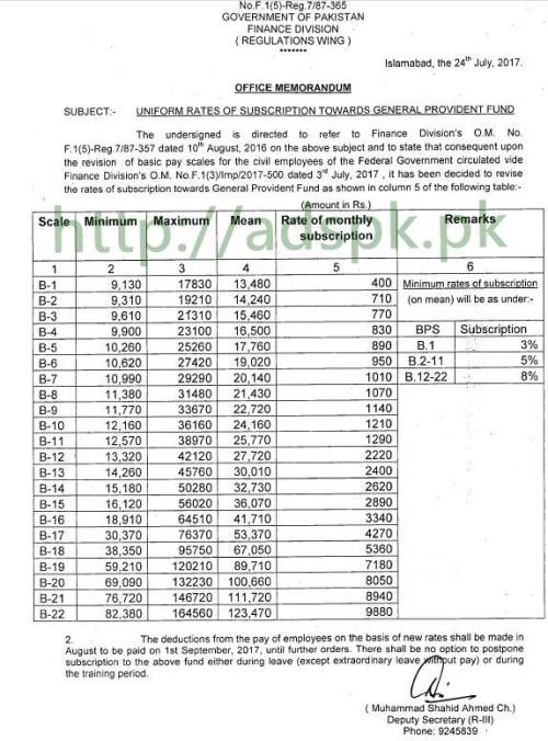 New Revised GP Fund Schedule Rates 2017 Notification by Finance Division Regulations Wing Islamabad Letter Dated 24-07-2017 Government of Pakistan