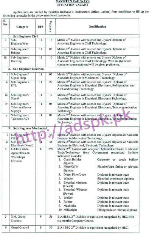 PTS Pakistan Railways Vacant Post for BPS-05 to BPS-11 Sub Engineers (Civil Electrical Mechanical) C-Class Trade Apprentice on Workshops Division S.M. Group Students Guard Grade-I Assistant Driver Commercial Group Students Signal Maintainer C-Class Trade Apprentices on Operating Division Coach Builder Fitter Diesel Fitter (Loco) Winder Electrical Wireman (Diesel) Welder Electrical Wireman (Power) Painter Machinist Millwright Applications Form Last Date 08-03-2017 Apply Now by Pakistan Testing Service