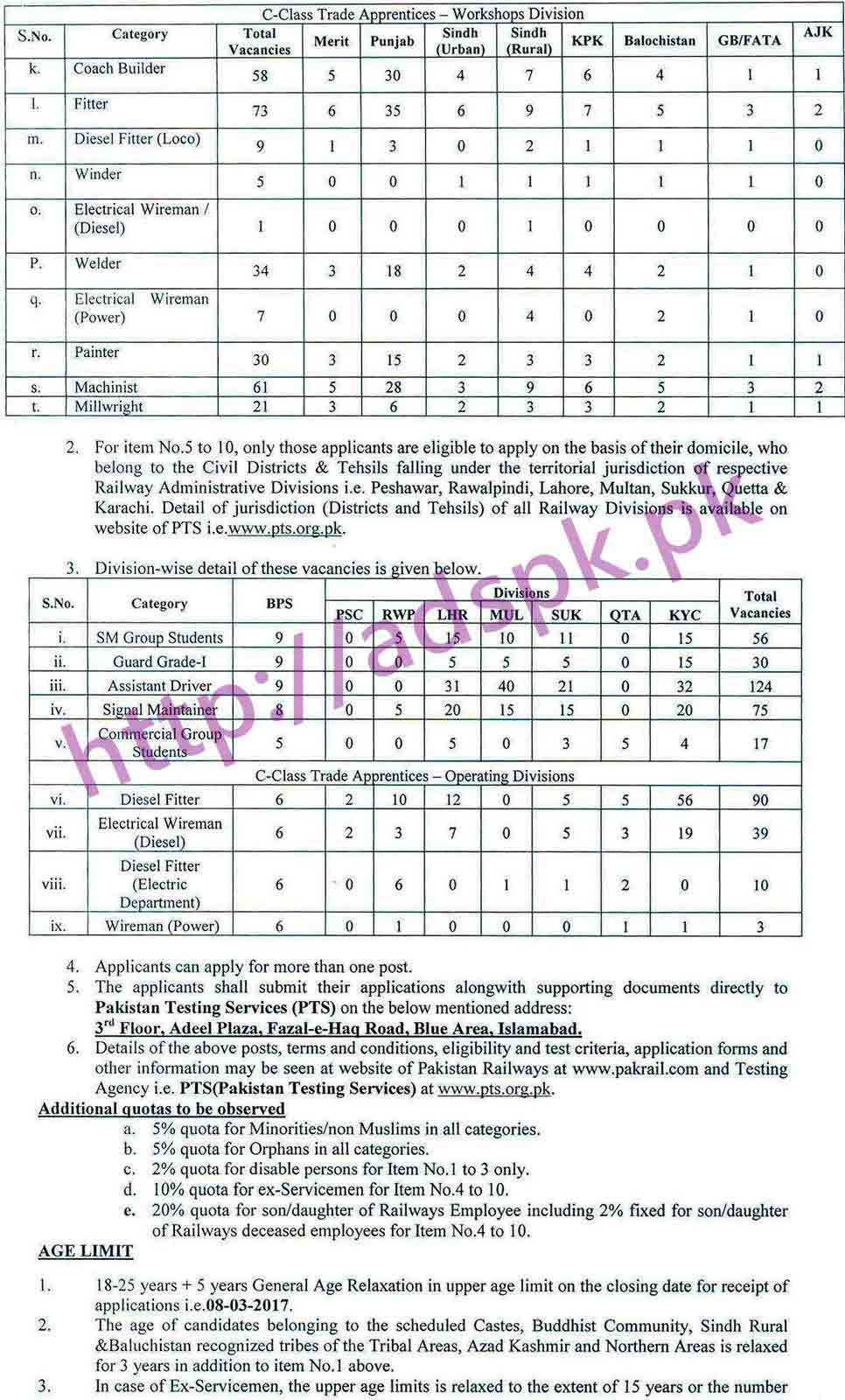 PTS New Career Excellent Jobs Pakistan Railways Jobs 2017 Written Test Syllabus Papers BPS05 to