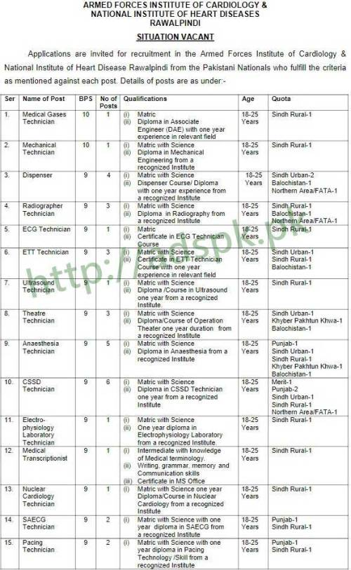 UTS AFIC Jobs Armed Forces Institute of Cardiology & National Institute of Heart Diseases NIHD Jobs 2017 Written Test MCQs Syllabus Paper Technicians Dispenser Medical Transcriptionist Accounts Clerk LDC Computer Operator Nursing Assistant Dresser (BPS-01 to BPS-10) UTS Jobs Application Form Deadline 15-08-2017 Apply Now by Universal Testing Service