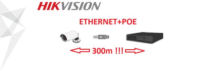 Kamery IP – ETHERNET + PoE do300m